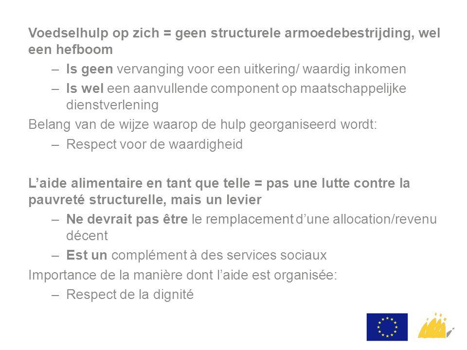 VERLOOP VAN DE DAG DÉROULEMENT DE LA JOURNÉE Atelier 4: De rol van sociale kruideniers en sociale restaurants in de voedselhulp.
