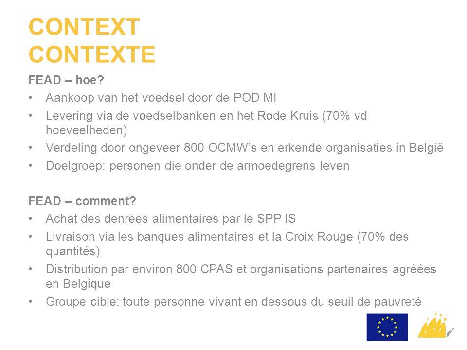 VERLOOP VAN DE DAG DÉROULEMENT DE LA JOURNÉE Atelier 6: Het bereiken van onze doelgroep op een efficiënte manier: het logistieke vraagstuk.