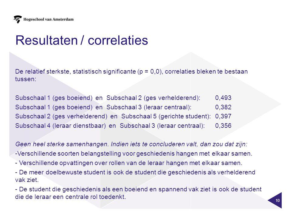 10 Resultaten / correlaties De relatief sterkste, statistisch significante (p = 0,0), correlaties bleken te bestaan tussen: Subschaal 1 (ges boeiend) en Subschaal 2 (ges verhelderend): 0,493 Subschaal 1 (ges boeiend) en Subschaal 3 (leraar centraal):0,382 Subschaal 2 (ges verhelderend) en Subschaal 5 (gerichte student): 0,397 Subschaal 4 (leraar dienstbaar) en Subschaal 3 (leraar centraal): 0,356 Geen heel sterke samenhangen.