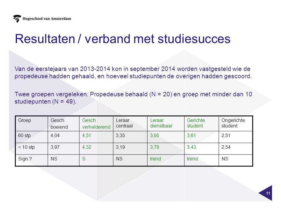 11 Resultaten / verband met studiesucces Van de eerstejaars van 2013-2014 kon in september 2014 worden vastgesteld wie de propedeuse hadden gehaald, en hoeveel studiepunten de overigen hadden gescoord.