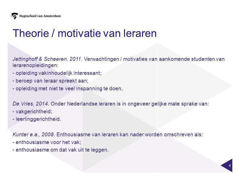 4 Theorie / motivatie van leraren Jettinghoff & Scheeren, 2011.
