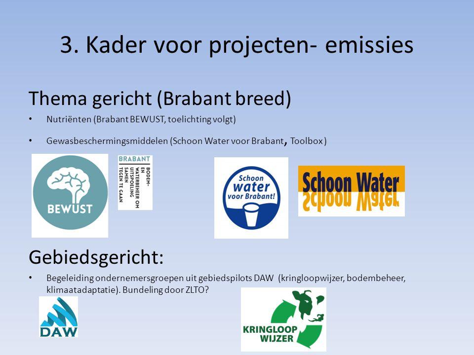 3. Kader voor projecten- emissies Thema gericht (Brabant breed) Nutriënten (Brabant BEWUST, toelichting volgt) Gewasbeschermingsmiddelen (Schoon Water