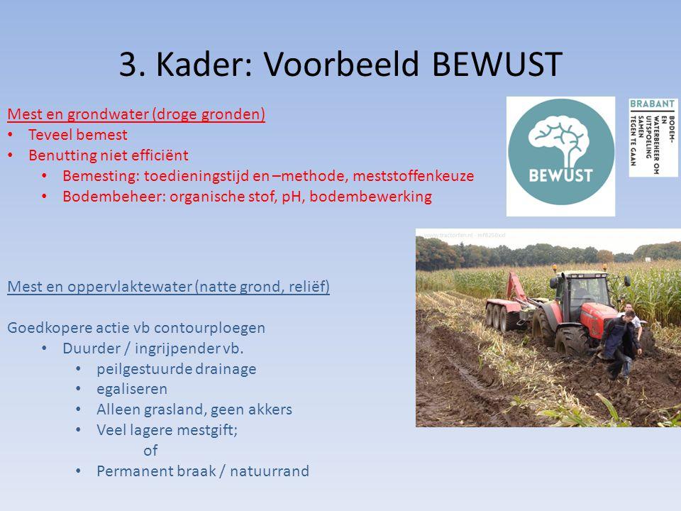 3. Kader: Voorbeeld BEWUST Mest en grondwater (droge gronden) Teveel bemest Benutting niet efficiënt Bemesting: toedieningstijd en –methode, meststoff