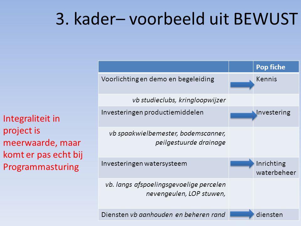 3. kader– voorbeeld uit BEWUST Pop fiche Voorlichting en demo en begeleidingKennis vb studieclubs, kringloopwijzer Investeringen productiemiddelenInve