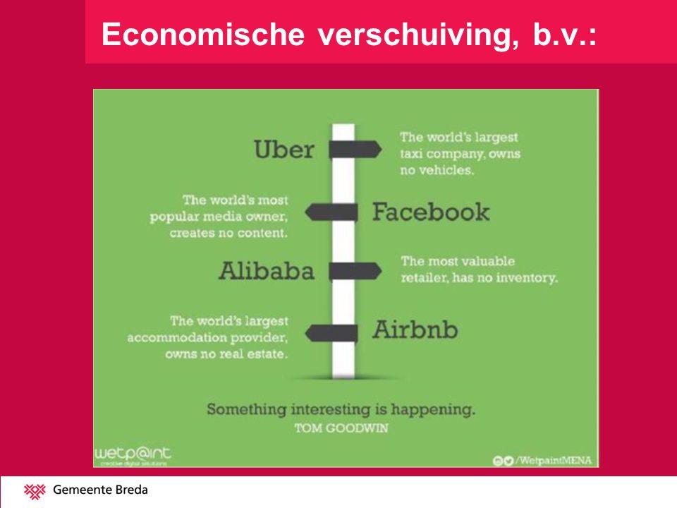 Economische verschuiving, b.v.:
