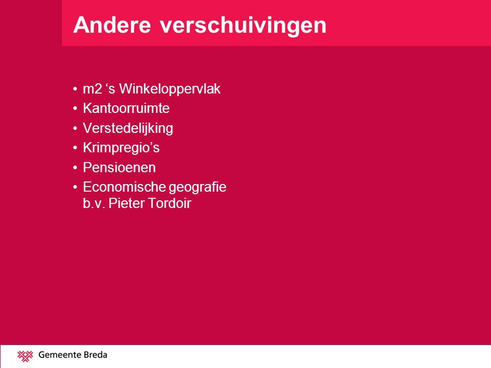 Andere verschuivingen m2 's Winkeloppervlak Kantoorruimte Verstedelijking Krimpregio's Pensioenen Economische geografie b.v. Pieter Tordoir