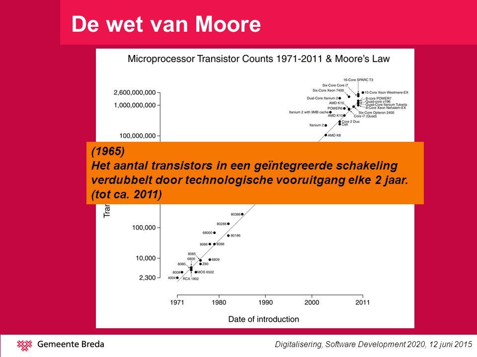 De wet van Moore Digitalisering, Software Development 2020, 12 juni 2015 (1965) Het aantal transistors in een geïntegreerde schakeling verdubbelt door
