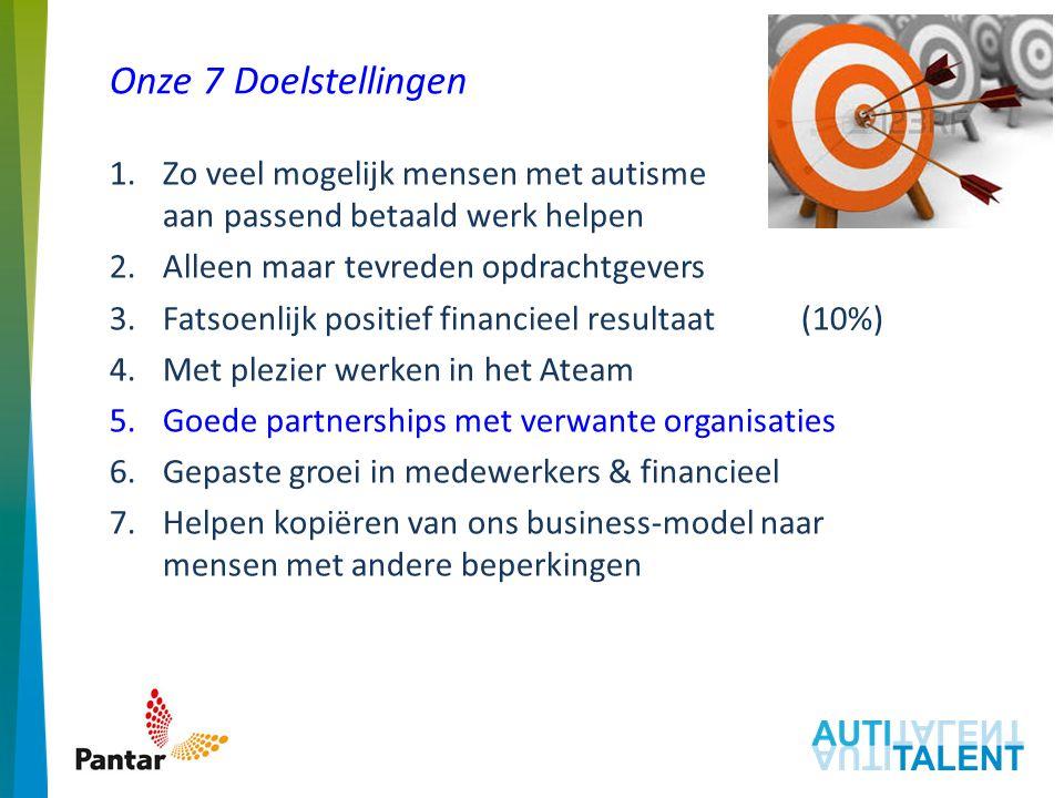 Onze 7 Doelstellingen 1.Zo veel mogelijk mensen met autisme aan passend betaald werk helpen 2.Alleen maar tevreden opdrachtgevers 3.Fatsoenlijk positief financieel resultaat(10%) 4.Met plezier werken in het Ateam 5.Goede partnerships met verwante organisaties 6.Gepaste groei in medewerkers & financieel 7.Helpen kopiëren van ons business-model naar mensen met andere beperkingen