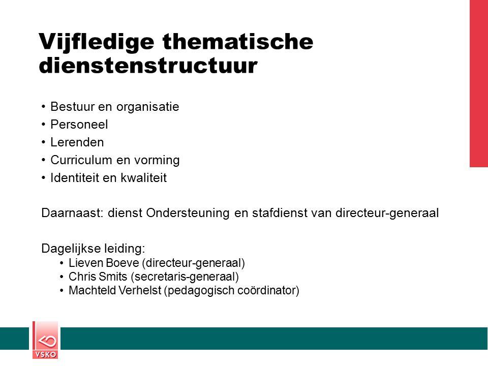 Vijfledige thematische dienstenstructuur Bestuur en organisatie Personeel Lerenden Curriculum en vorming Identiteit en kwaliteit Daarnaast: dienst Ond