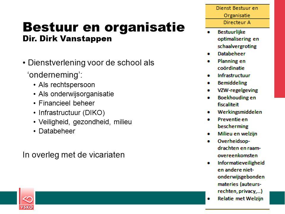 Bestuur en organisatie Dir. Dirk Vanstappen Dienstverlening voor de school als 'onderneming': Als rechtspersoon Als onderwijsorganisatie Financieel be
