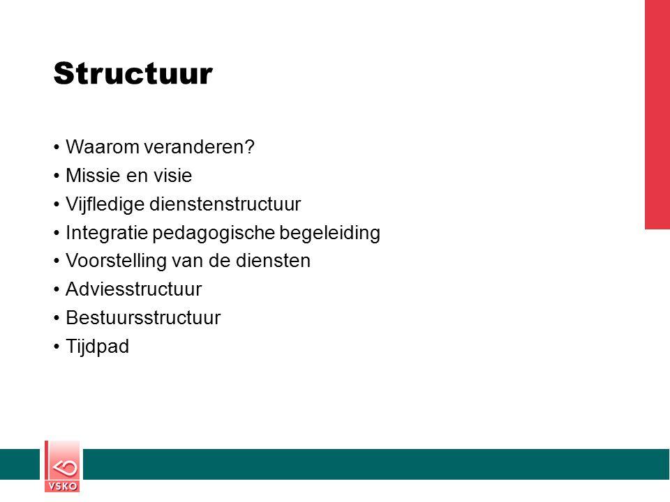 Structuur Waarom veranderen? Missie en visie Vijfledige dienstenstructuur Integratie pedagogische begeleiding Voorstelling van de diensten Adviesstruc