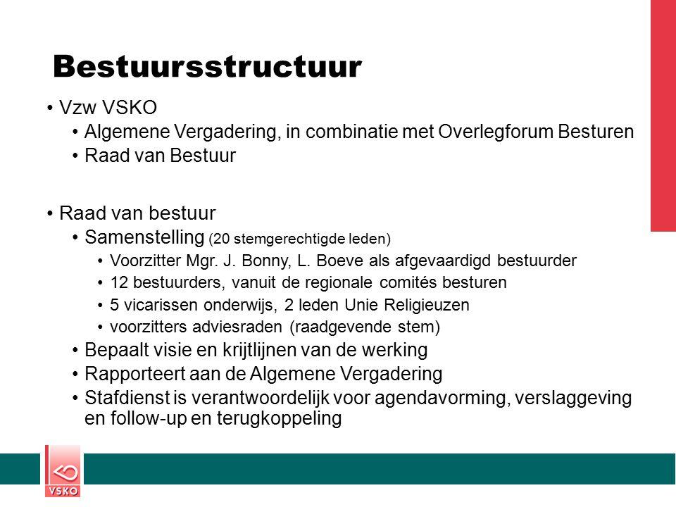Bestuursstructuur Vzw VSKO Algemene Vergadering, in combinatie met Overlegforum Besturen Raad van Bestuur Raad van bestuur Samenstelling (20 stemgerec