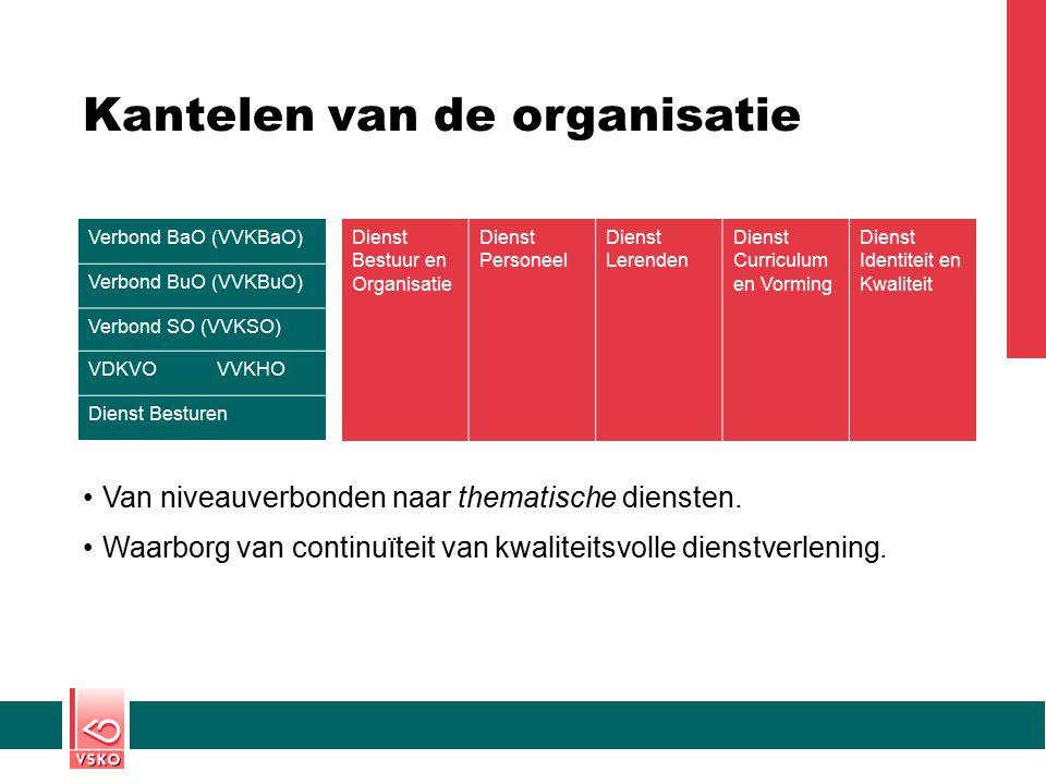 Kantelen van de organisatie Van niveauverbonden naar thematische diensten. Waarborg van continuïteit van kwaliteitsvolle dienstverlening. Verbond BaO