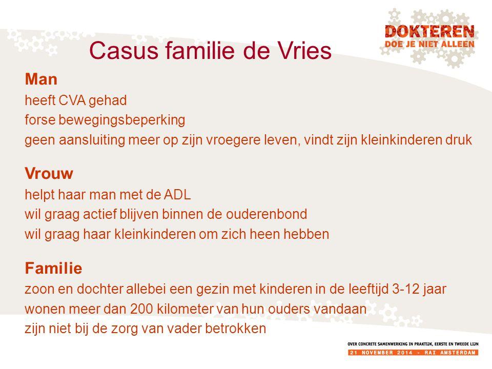 Casus familie de Vries Man heeft CVA gehad forse bewegingsbeperking geen aansluiting meer op zijn vroegere leven, vindt zijn kleinkinderen druk Vrouw