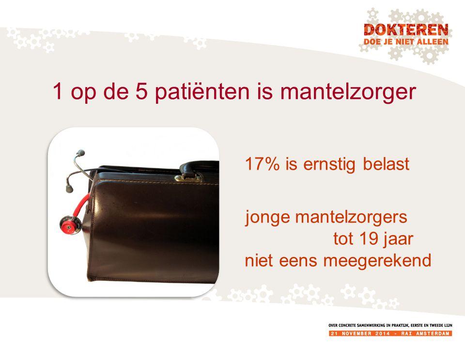 1 op de 5 patiënten is mantelzorger 17% is ernstig belast jonge mantelzorgers tot 19 jaar niet eens meegerekend