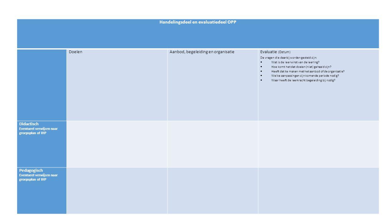 Verwacht uitstroomniveau V(S)O Handelingsdeel en evaluatiedeel OPP DoelenAanbod, begeleiding en organisatieEvaluatie (Datum) De vragen die daarbij wor