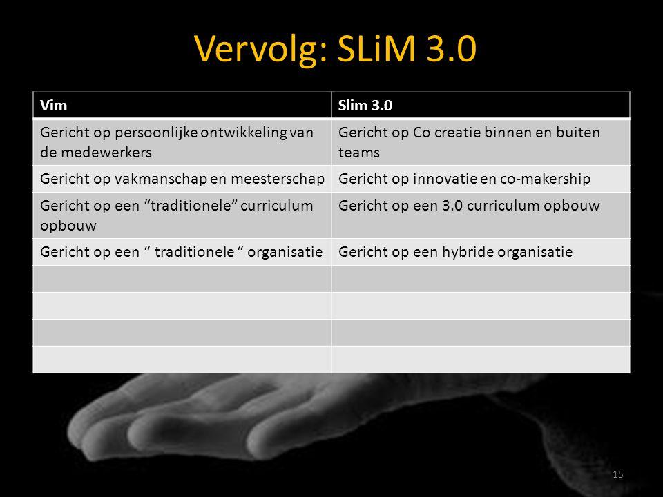 15 Vervolg: SLiM 3.0 VimSlim 3.0 Gericht op persoonlijke ontwikkeling van de medewerkers Gericht op Co creatie binnen en buiten teams Gericht op vakma