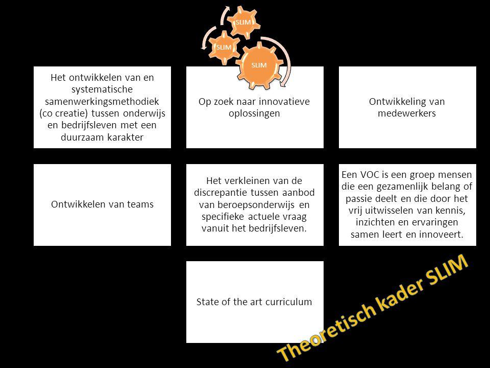 Het ontwikkelen van en systematische samenwerkingsmethodiek (co creatie) tussen onderwijs en bedrijfsleven met een duurzaam karakter Op zoek naar inno