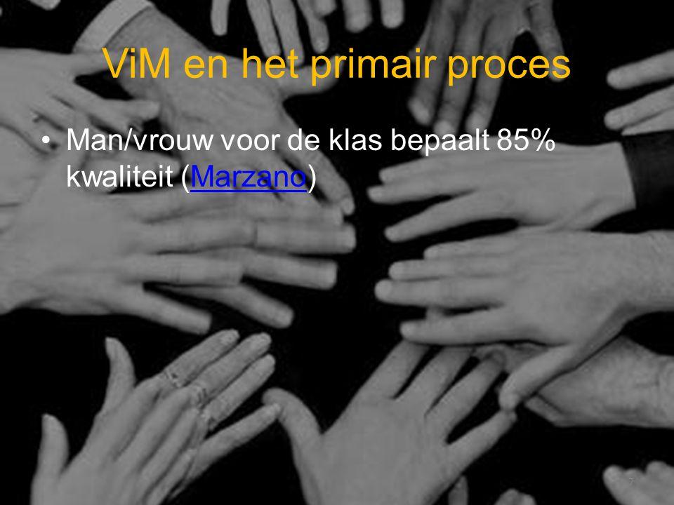 ViM en het primair proces Man/vrouw voor de klas bepaalt 85% kwaliteit (Marzano)Marzano 7