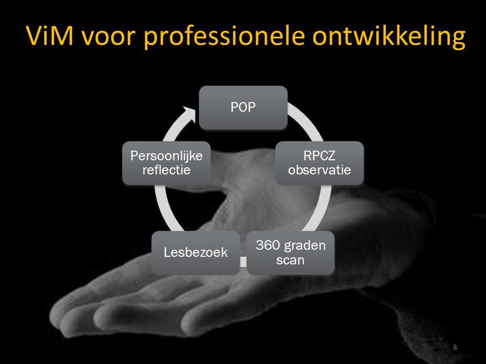 8 ViM voor professionele ontwikkeling