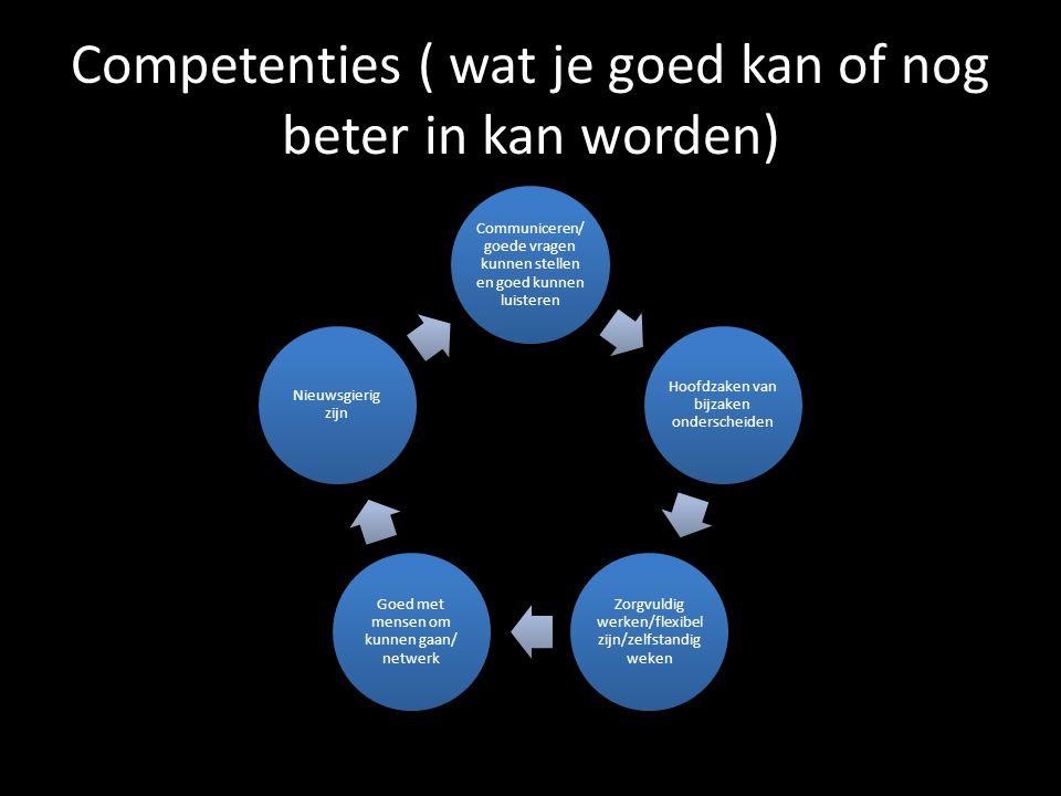 Competenties ( wat je goed kan of nog beter in kan worden) Communiceren/ goede vragen kunnen stellen en goed kunnen luisteren Hoofdzaken van bijzaken onderscheiden Zorgvuldig werken/flexibel zijn/zelfstandig weken Goed met mensen om kunnen gaan/ netwerk Nieuwsgierig zijn