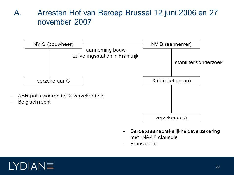 A. Arresten Hof van Beroep Brussel 12 juni 2006 en 27 november 2007 NV S (bouwheer)NV B (aannemer) X (studiebureau) verzekeraar G verzekeraar A stabil