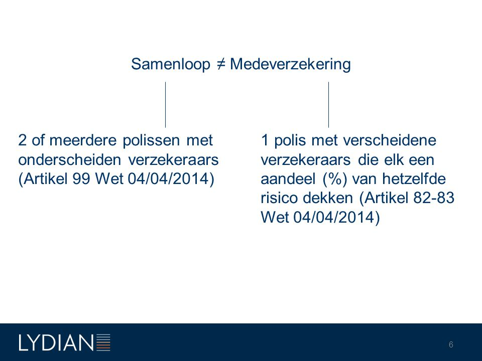 Samenloop ≠ Medeverzekering 2 of meerdere polissen met onderscheiden verzekeraars (Artikel 99 Wet 04/04/2014) 1 polis met verscheidene verzekeraars di
