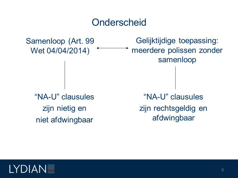 """Onderscheid """"NA-U"""" clausules zijn nietig en niet afdwingbaar """"NA-U"""" clausules zijn rechtsgeldig en afdwingbaar Samenloop (Art. 99 Wet 04/04/2014) Geli"""