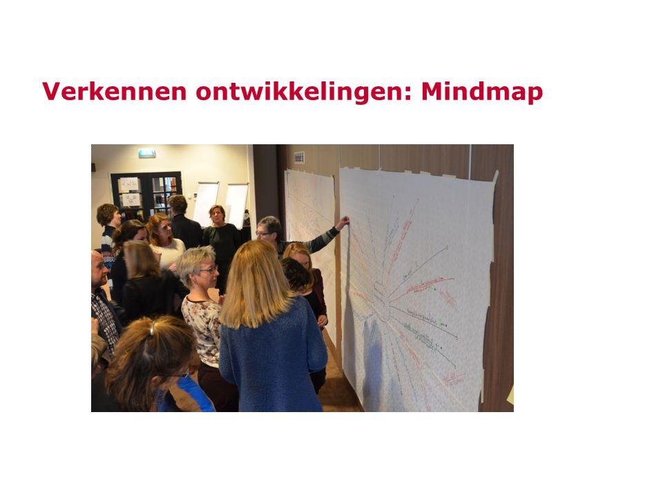 Verkennen ontwikkelingen: Mindmap