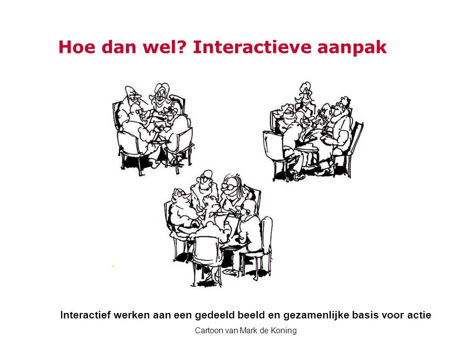 Hoe dan wel? Interactieve aanpak Interactief werken aan een gedeeld beeld en gezamenlijke basis voor actie Cartoon van Mark de Koning