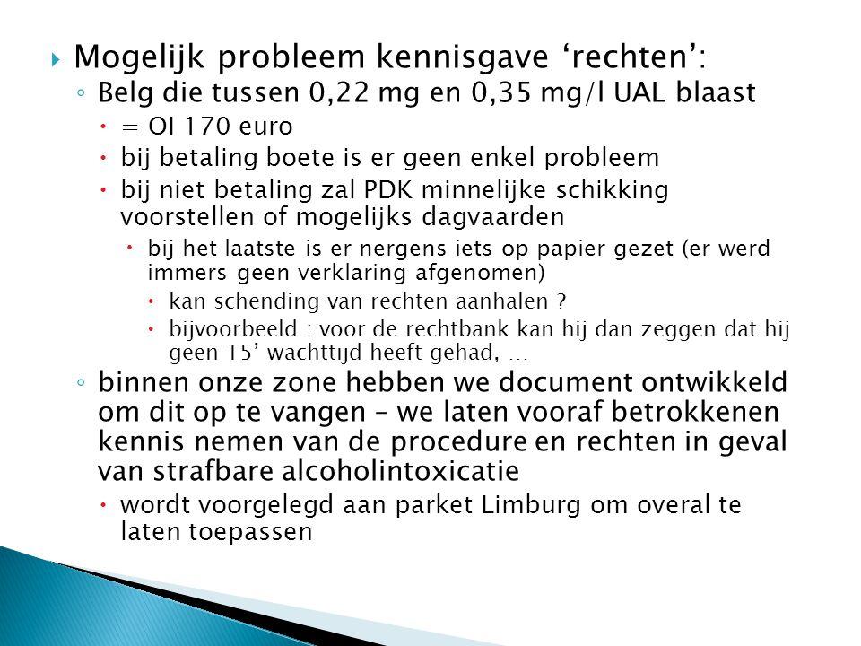  Mogelijk probleem kennisgave 'rechten': ◦ Belg die tussen 0,22 mg en 0,35 mg/l UAL blaast  = OI 170 euro  bij betaling boete is er geen enkel prob