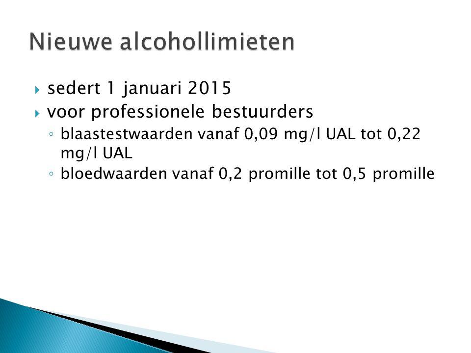  sedert 1 januari 2015  voor professionele bestuurders ◦ blaastestwaarden vanaf 0,09 mg/l UAL tot 0,22 mg/l UAL ◦ bloedwaarden vanaf 0,2 promille tot 0,5 promille