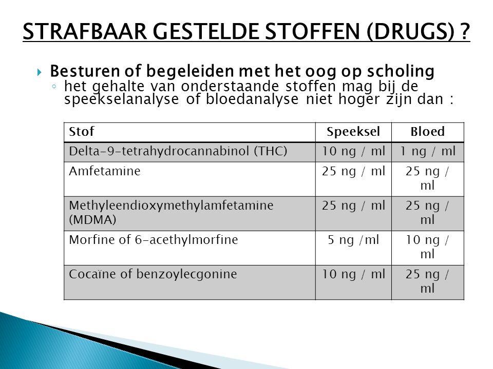  Besturen of begeleiden met het oog op scholing ◦ het gehalte van onderstaande stoffen mag bij de speekselanalyse of bloedanalyse niet hoger zijn dan : StofSpeekselBloed Delta-9-tetrahydrocannabinol (THC)10 ng / ml1 ng / ml Amfetamine25 ng / ml Methyleendioxymethylamfetamine (MDMA) 25 ng / ml Morfine of 6-acethylmorfine5 ng /ml10 ng / ml Cocaïne of benzoylecgonine10 ng / ml25 ng / ml STRAFBAAR GESTELDE STOFFEN (DRUGS) ?