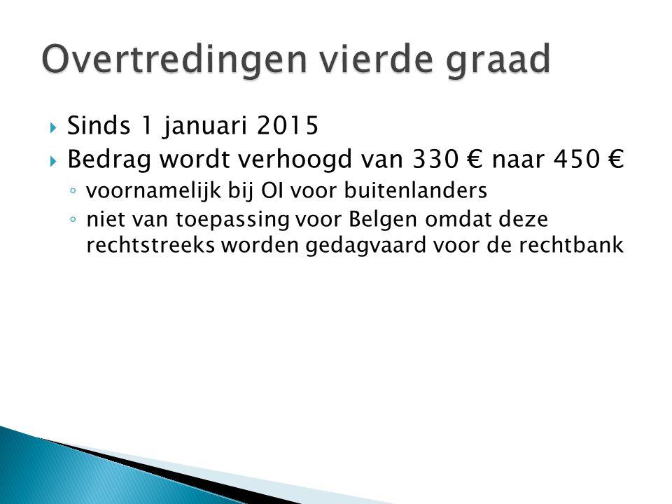  Sinds 1 januari 2015  Bedrag wordt verhoogd van 330 € naar 450 € ◦ voornamelijk bij OI voor buitenlanders ◦ niet van toepassing voor Belgen omdat deze rechtstreeks worden gedagvaard voor de rechtbank