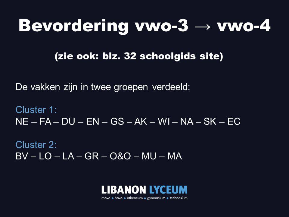 Bevordering vwo-3 → vwo-4 (zie ook: blz.