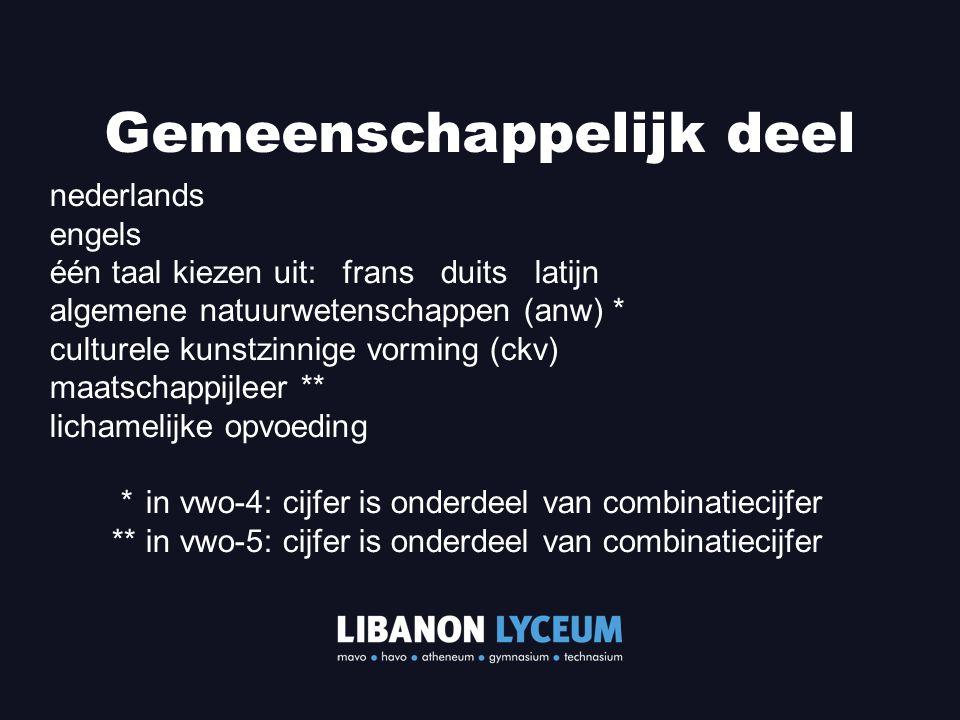 Gemeenschappelijk deel nederlands engels één taal kiezen uit: frans duits latijn algemene natuurwetenschappen (anw) * culturele kunstzinnige vorming (ckv) maatschappijleer ** lichamelijke opvoeding *in vwo-4: cijfer is onderdeel van combinatiecijfer **in vwo-5: cijfer is onderdeel van combinatiecijfer