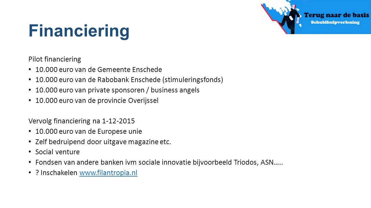 Financiering Pilot financiering 10.000 euro van de Gemeente Enschede 10.000 euro van de Rabobank Enschede (stimuleringsfonds) 10.000 euro van private