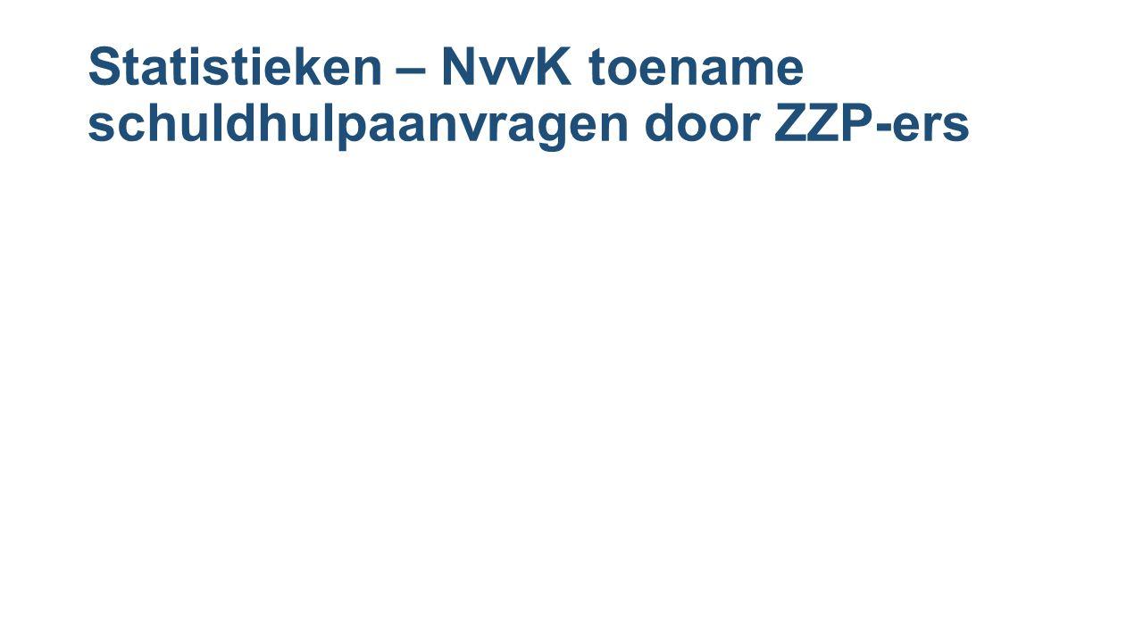 Statistieken – NvvK toename schuldhulpaanvragen door ZZP-ers