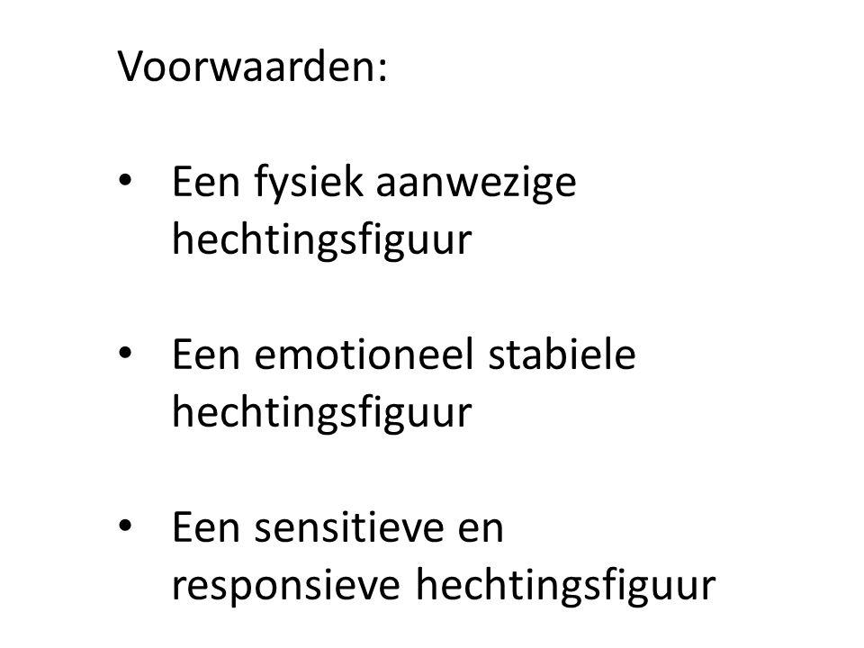 Voorwaarden: Een fysiek aanwezige hechtingsfiguur Een emotioneel stabiele hechtingsfiguur Een sensitieve en responsieve hechtingsfiguur
