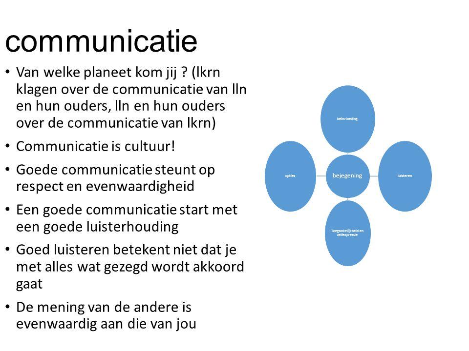 communicatie Van welke planeet kom jij ? (lkrn klagen over de communicatie van lln en hun ouders, lln en hun ouders over de communicatie van lkrn) Com