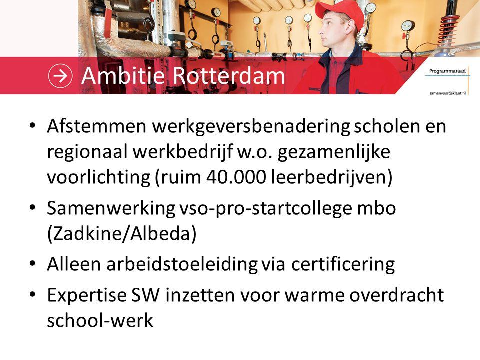 Ambitie Rotterdam Afstemmen werkgeversbenadering scholen en regionaal werkbedrijf w.o.
