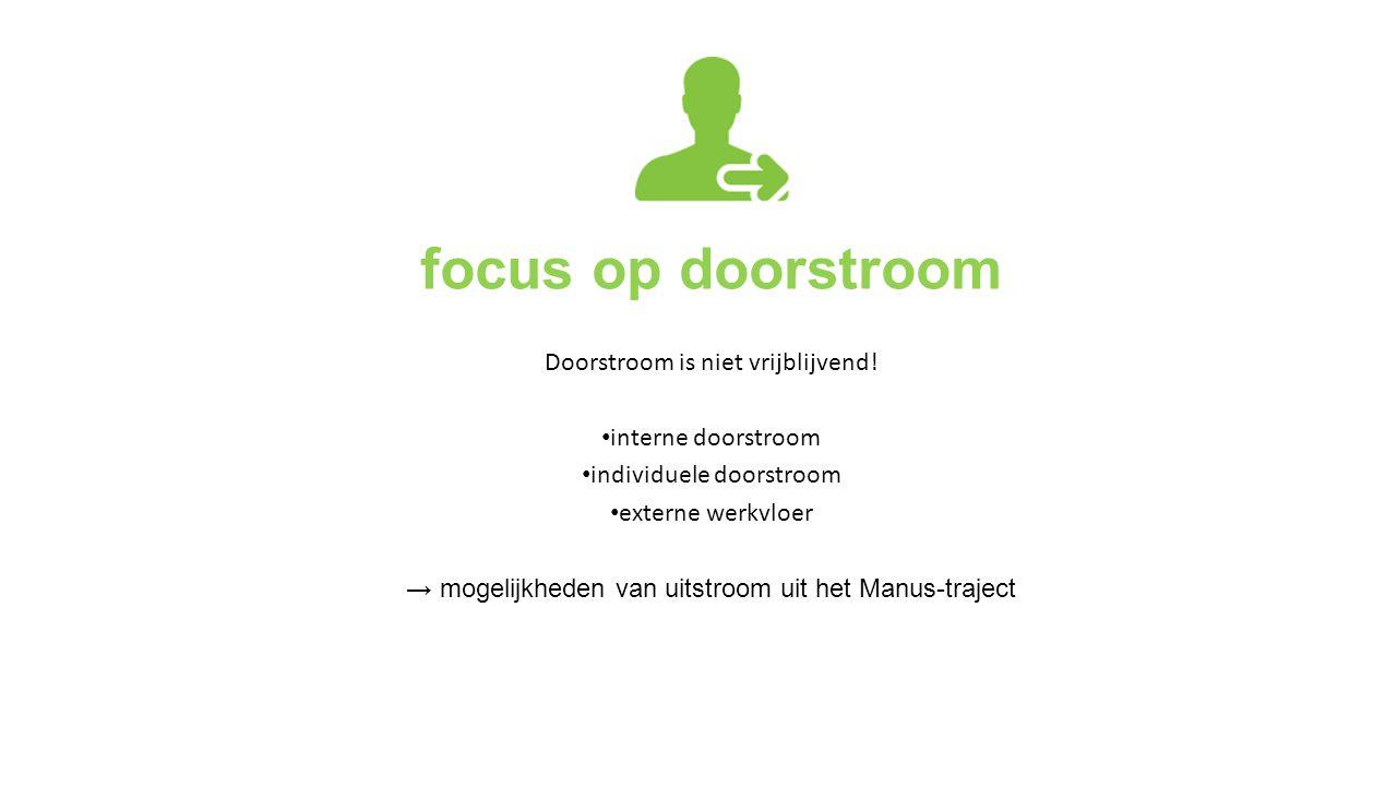 focus op doorstroom Doorstroom is niet vrijblijvend! interne doorstroom individuele doorstroom externe werkvloer → mogelijkheden van uitstroom uit het