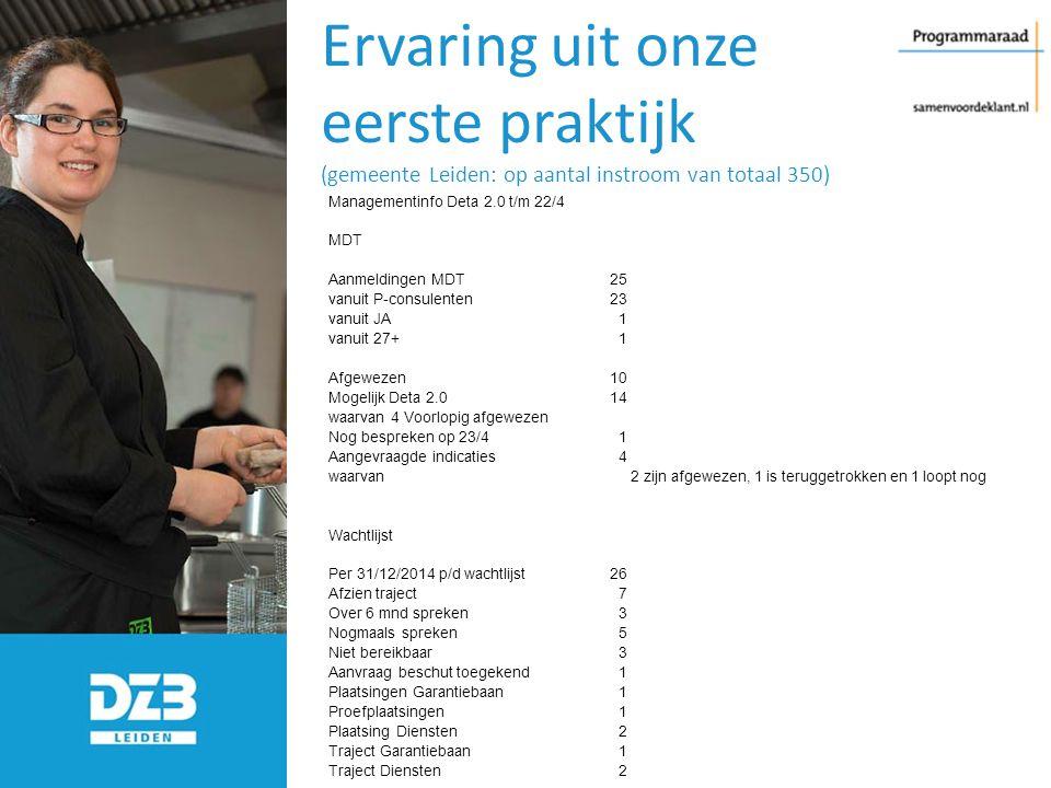 Managementinfo Deta 2.0 t/m 22/4 MDT Aanmeldingen MDT25 vanuit P-consulenten23 vanuit JA1 vanuit 27+1 Afgewezen10 Mogelijk Deta 2.014 waarvan 4 Voorlo