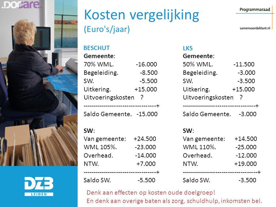 Kosten vergelijking (Euro's/jaar) Gemeente: 70% WML. -16.000 Begeleiding. -8.500 SW. -5.500 Uitkering. +15.000 Uitvoeringskosten ? -------------------