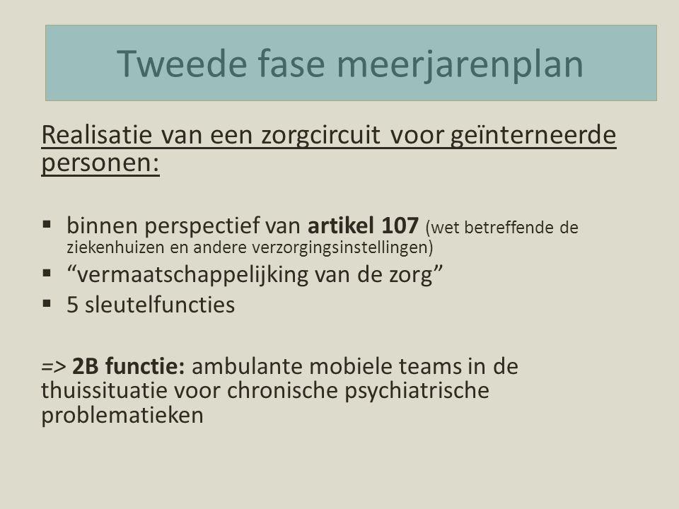 Tweede fase meejarenplan Realisatie van een zorgcircuit voor geïnterneerde personen:  binnen perspectief van artikel 107 (wet betreffende de ziekenhu