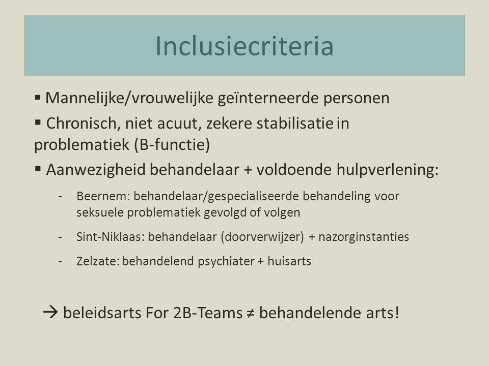 Inclusiecriteria  Mannelijke/vrouwelijke geïnterneerde personen  Chronisch, niet acuut, zekere stabilisatie in problematiek (B-functie)  Aanwezigheid behandelaar + voldoende hulpverlening: -Beernem: behandelaar/gespecialiseerde behandeling voor seksuele problematiek gevolgd of volgen -Sint-Niklaas: behandelaar (doorverwijzer) + nazorginstanties -Zelzate: behandelend psychiater + huisarts  beleidsarts For 2B-Teams ≠ behandelende arts!