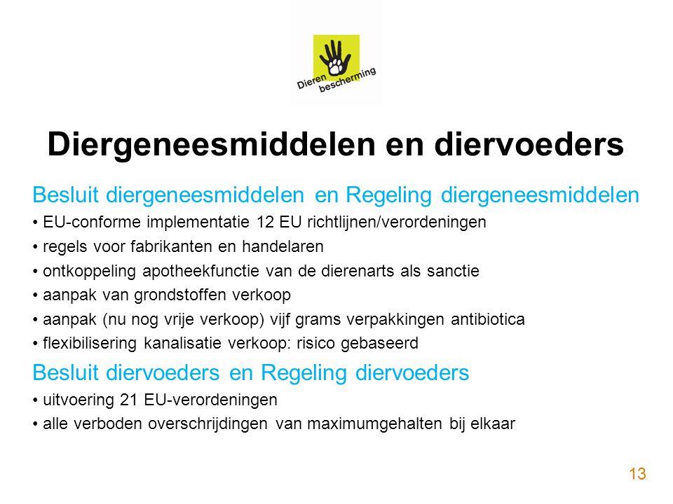 Diergeneesmiddelen en diervoeders Besluit diergeneesmiddelen en Regeling diergeneesmiddelen EU-conforme implementatie 12 EU richtlijnen/verordeningen