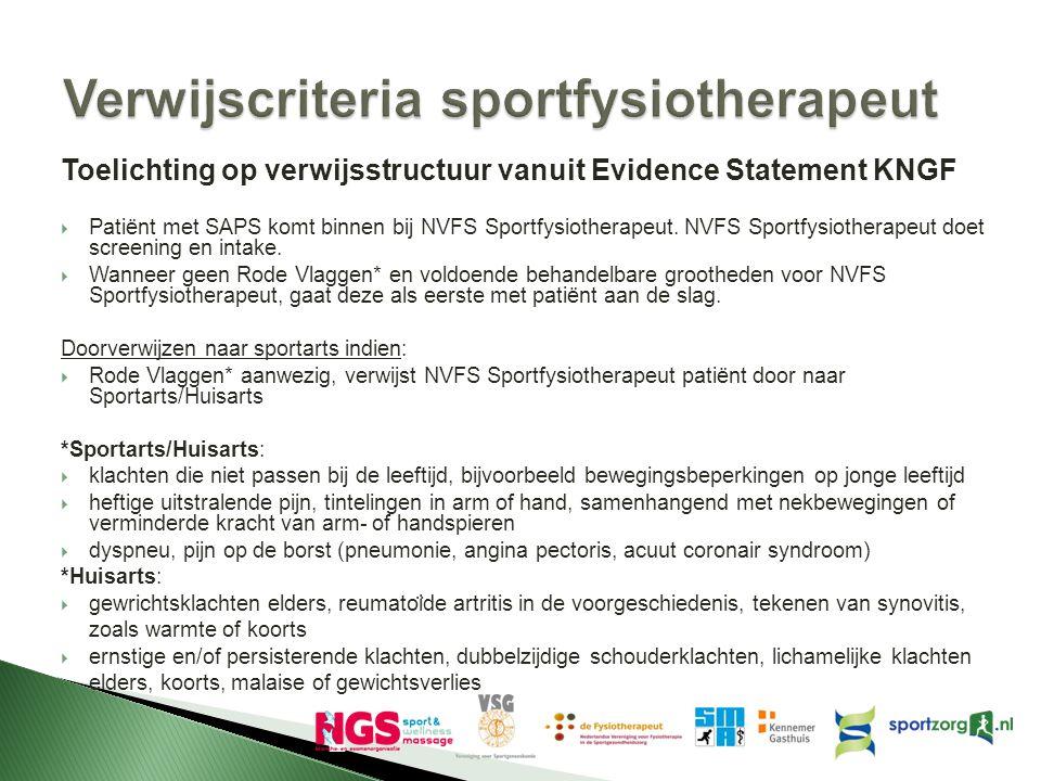 Toelichting op verwijsstructuur vanuit Evidence Statement KNGF  Patiënt met SAPS komt binnen bij NVFS Sportfysiotherapeut. NVFS Sportfysiotherapeut d