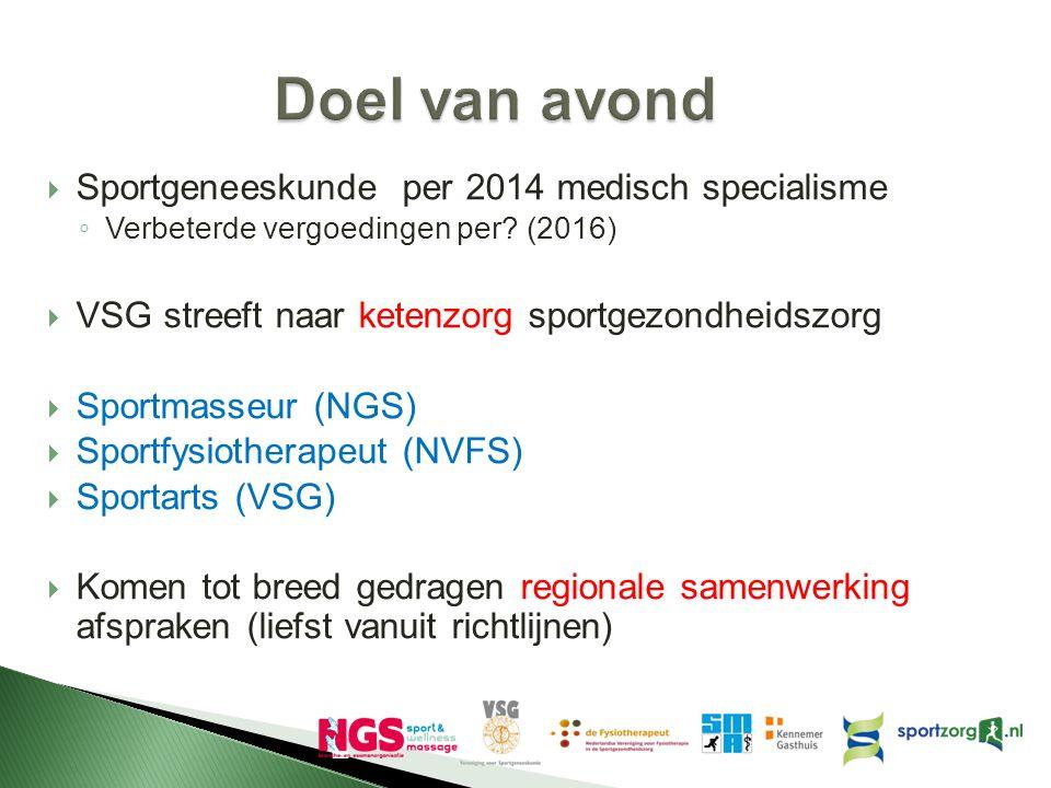  Sportgeneeskunde per 2014 medisch specialisme ◦ Verbeterde vergoedingen per? (2016)  VSG streeft naar ketenzorg sportgezondheidszorg  Sportmasseur