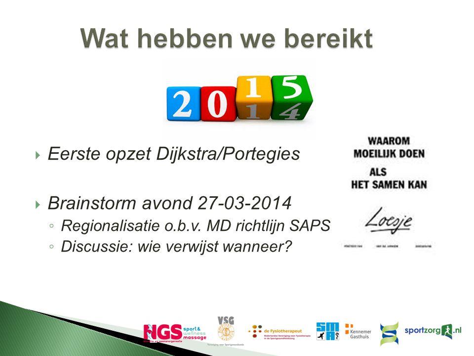  Eerste opzet Dijkstra/Portegies  Brainstorm avond 27-03-2014 ◦ Regionalisatie o.b.v. MD richtlijn SAPS ◦ Discussie: wie verwijst wanneer?